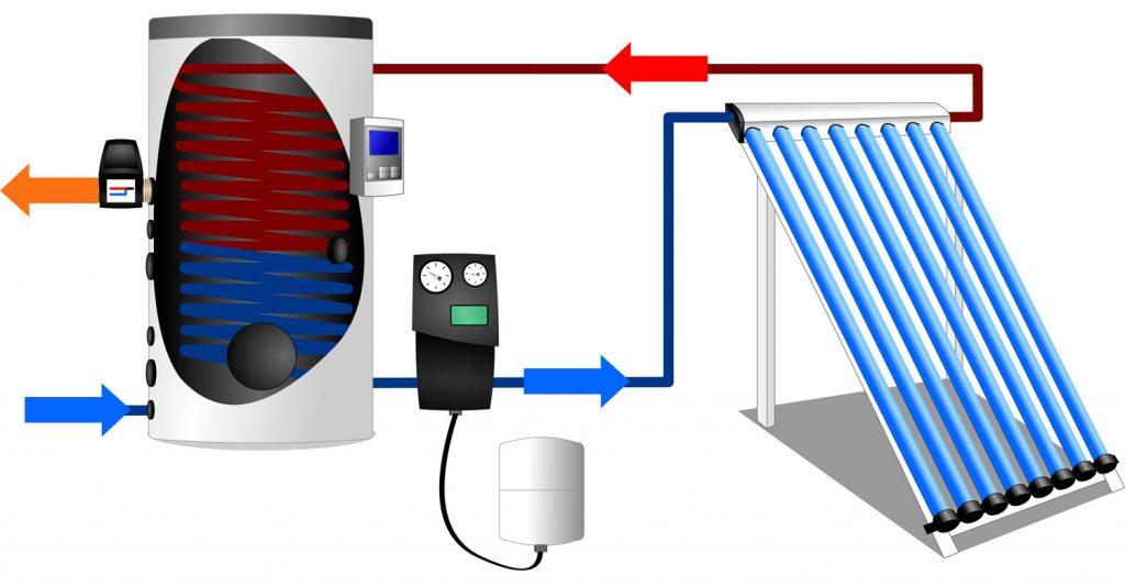 Precio placa solar termica good boilers solares with - Placa solar termica ...